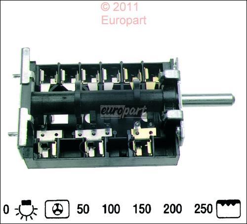 Juno Schalter Energieregler Thermostat Elektroherd